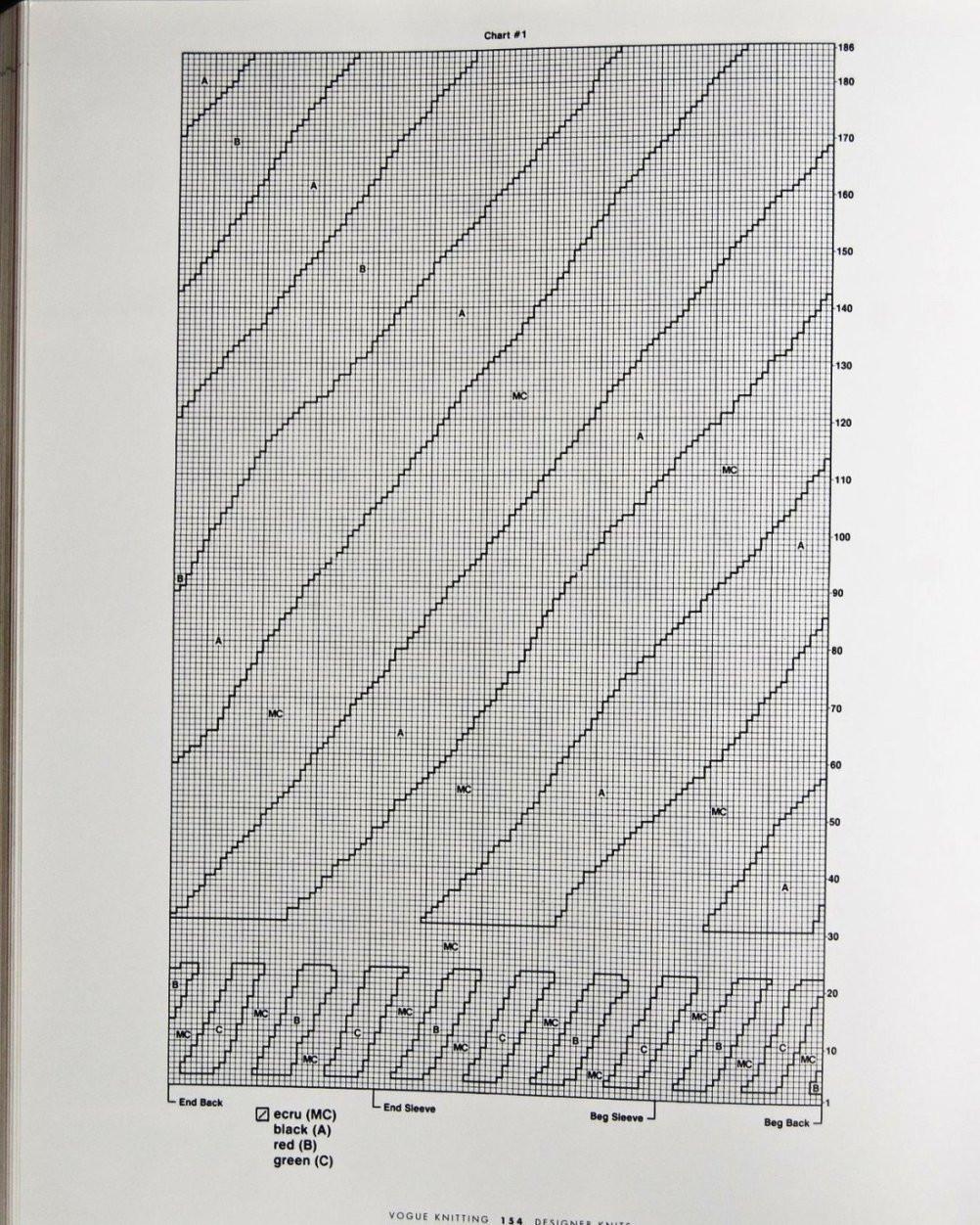 Designer Knits (151)
