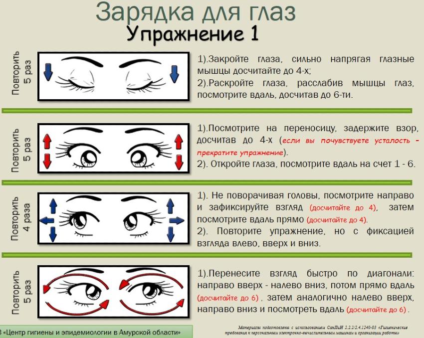 Гимнастика для улучшения зрения1